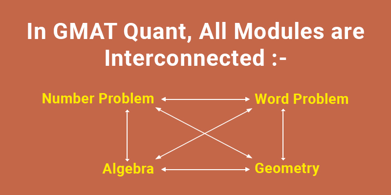 The problem with preparing for GMAT Quant