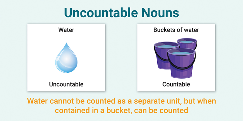 Water is an uncountable noun. To use it as a countable noun, you can relate it to a countable object such as a bucket of water.